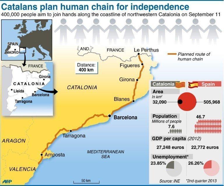 catalonia_map
