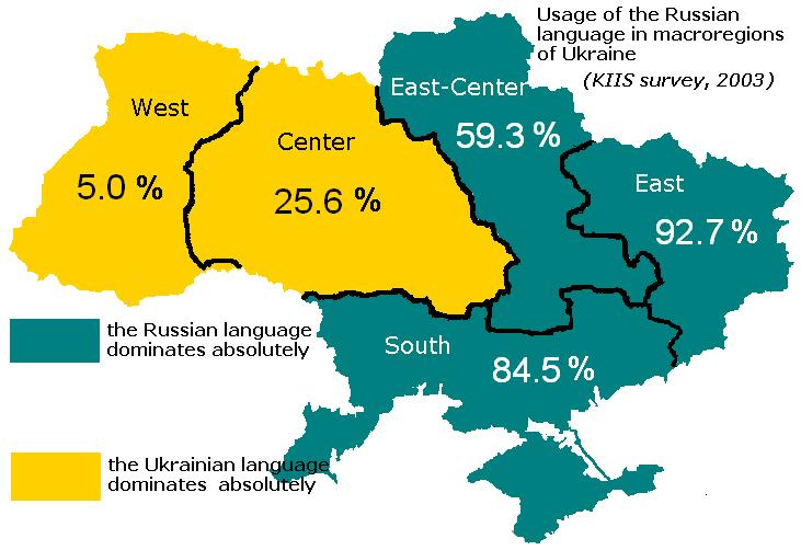 Ukraine_languages