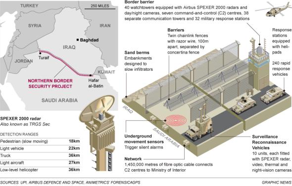 saudi-fence