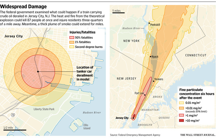 fema-examine-oil-train_WSJ