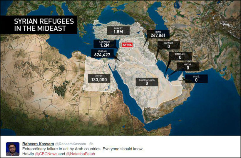 syrian-refugees_middle-east-map