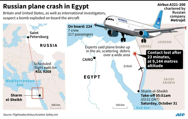 Russian-plane-from-sharm_DailyMail