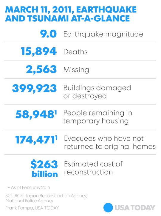 japan-quake-tsunami