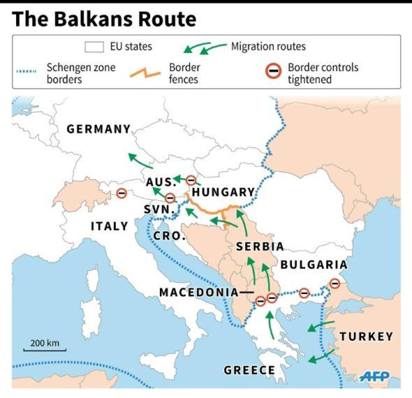Balkans Route