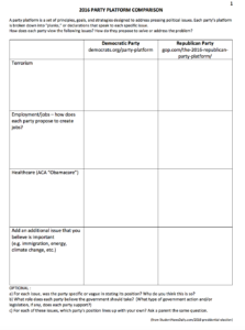 2016 party platform comparison worksheet