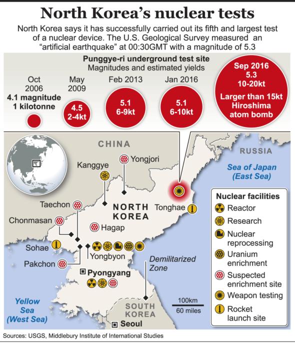 north-korea-nuclear-tests