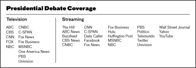 debate-coverage-2016-sept26