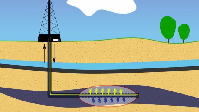 Oil companies now use horizontal drilling and hydraulic fracturing — or fracking — and can have access to reserves that previously were out of reach
