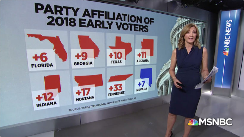 Record-breaking early voting in 2018 midterms