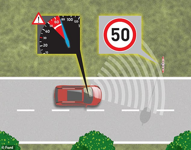 World #3 – EU to require carmakers to install speed limiters in all cars