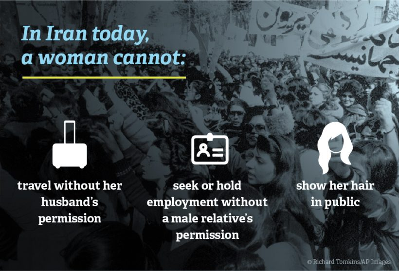 World #2 – Iran elected to UN Women's Rights panel